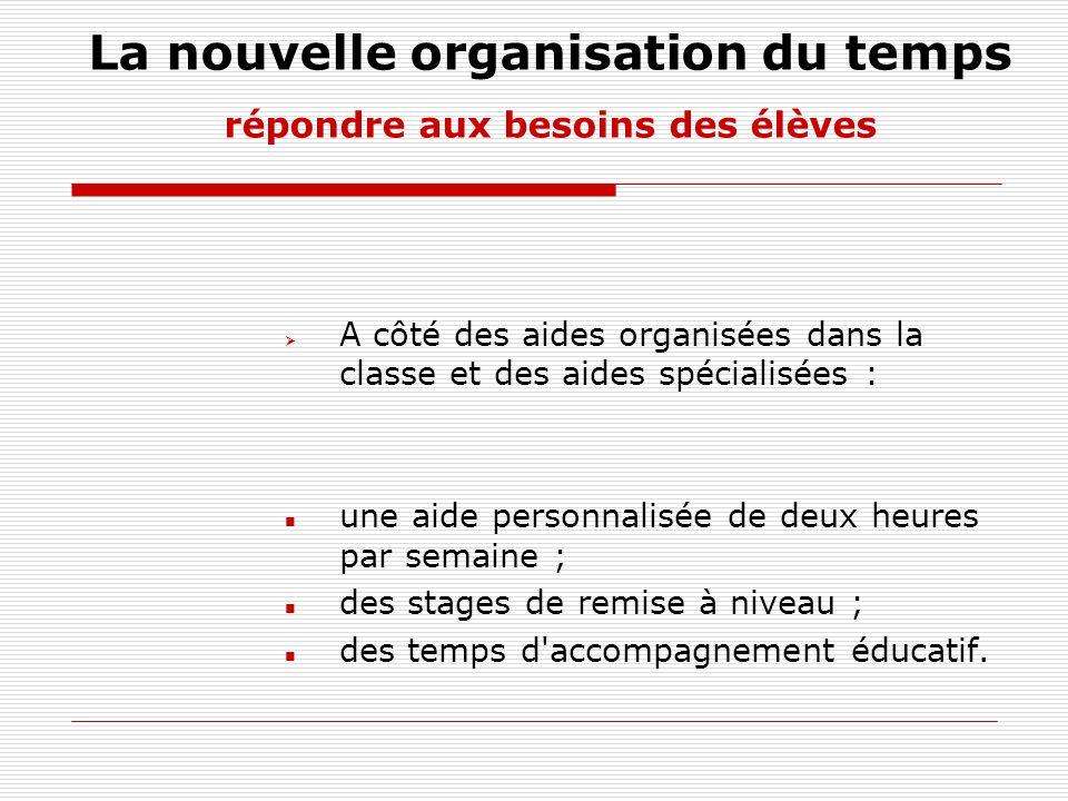 La nouvelle organisation du temps de nouvelles missions pour les enseignants 108 heures pour la concertation, la formation et l aide personnalisée : un temps de travail globalisé; des rémunérations complémentaires.
