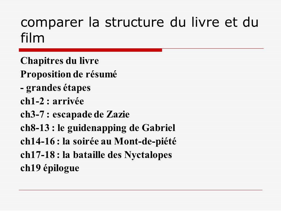 comparer la structure du livre et du film Chapitres du livre Proposition de résumé - grandes étapes ch1-2 : arrivée ch3-7 : escapade de Zazie ch8-13 :