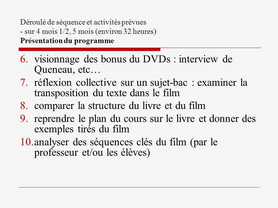 Déroulé de séquence et activités prévues - sur 4 mois 1/2, 5 mois (environ 32 heures) Présentation du programme 6.visionnage des bonus du DVDs : inter