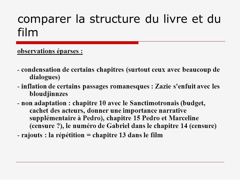 comparer la structure du livre et du film observations éparses : - condensation de certains chapitres (surtout ceux avec beaucoup de dialogues) - infl