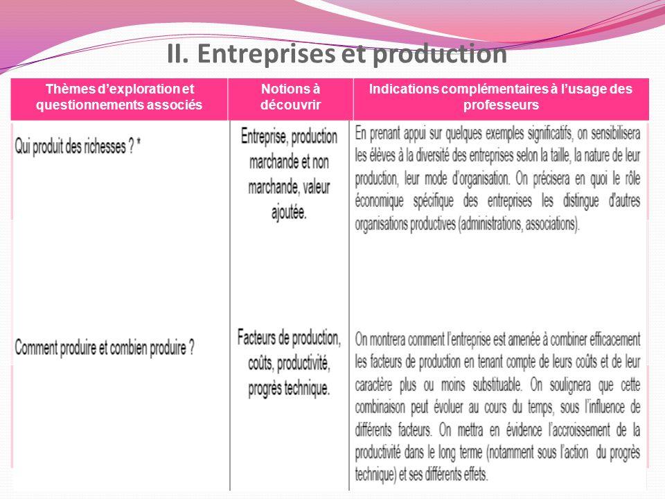 II. Entreprises et production Thèmes dexploration et questionnements associés Notions à découvrir Indications complémentaires à lusage des professeurs