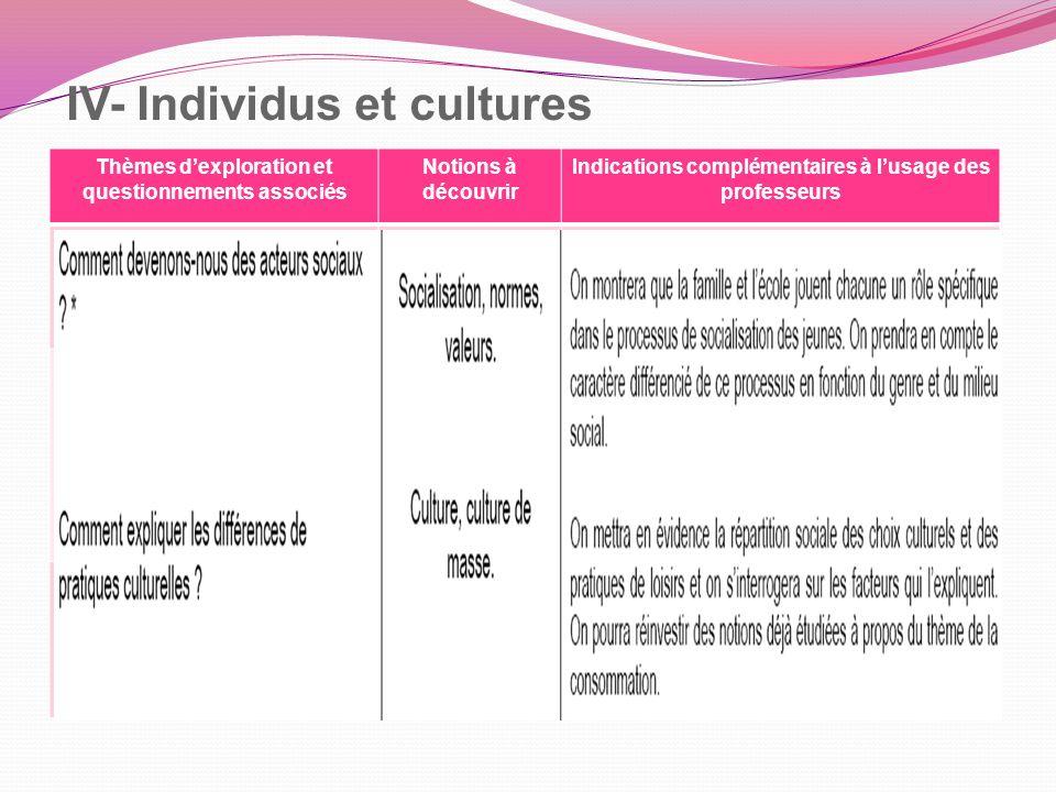 IV- Individus et cultures Thèmes dexploration et questionnements associés Notions à découvrir Indications complémentaires à lusage des professeurs