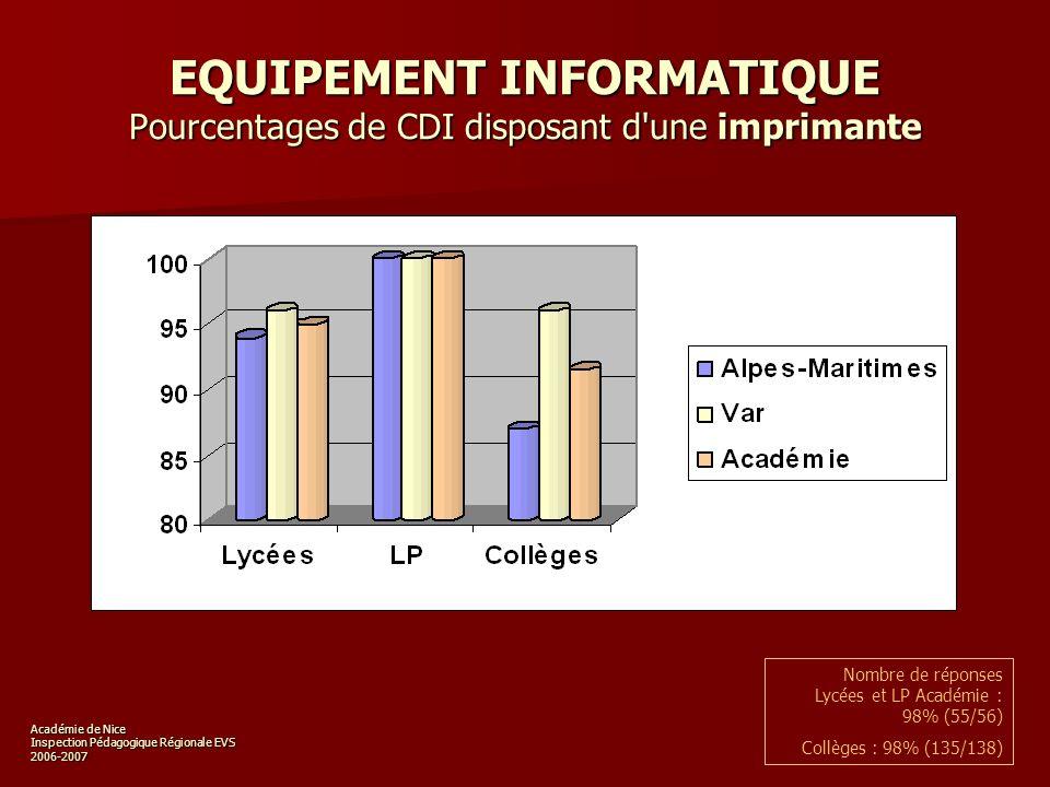 Académie de Nice Inspection Pédagogique Régionale EVS 2006-2007 EQUIPEMENT INFORMATIQUE Pourcentages de CDI disposant d une imprimante Nombre de réponses Lycées et LP Académie : 98% (55/56) Collèges : 98% (135/138)