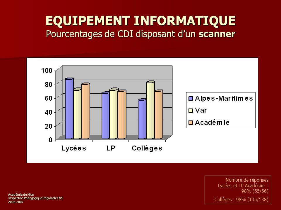 Académie de Nice Inspection Pédagogique Régionale EVS 2006-2007 EQUIPEMENT INFORMATIQUE Pourcentages de CDI disposant dun scanner Nombre de réponses Lycées et LP Académie : 98% (55/56) Collèges : 98% (135/138)