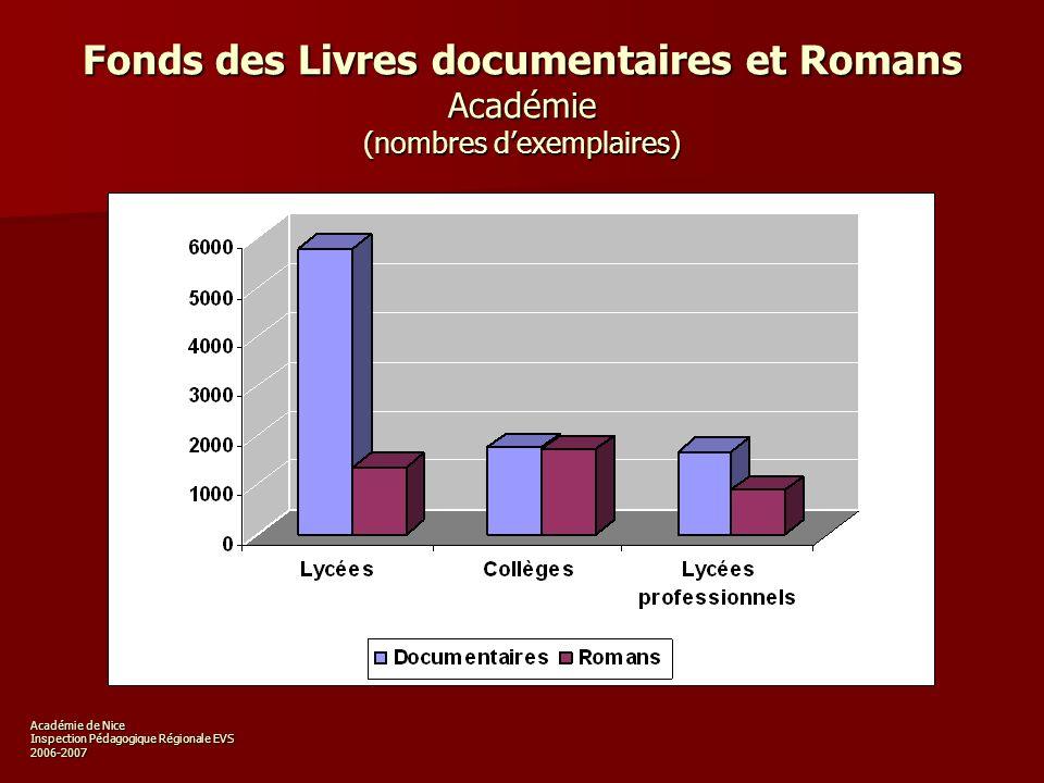 Académie de Nice Inspection Pédagogique Régionale EVS 2006-2007 Fonds des Livres documentaires et Romans Académie (nombres dexemplaires)