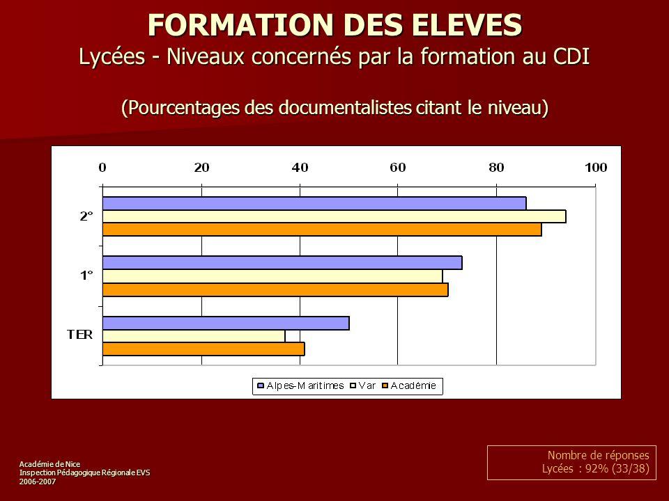 Académie de Nice Inspection Pédagogique Régionale EVS 2006-2007 FORMATION DES ELEVES Lycées - Niveaux concernés par la formation au CDI (Pourcentages des documentalistes citant le niveau) Nombre de réponses Lycées : 92% (33/38)