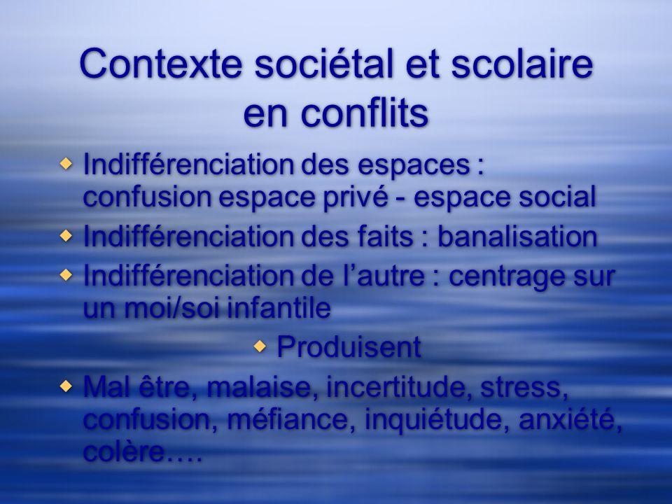 Contexte sociétal et scolaire en conflits Indifférenciation des espaces : confusion espace privé - espace social Indifférenciation des faits : banalis