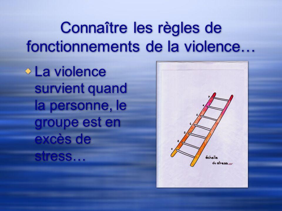 Connaître les règles de fonctionnements de la violence… La violence survient quand la personne, le groupe est en excès de stress…