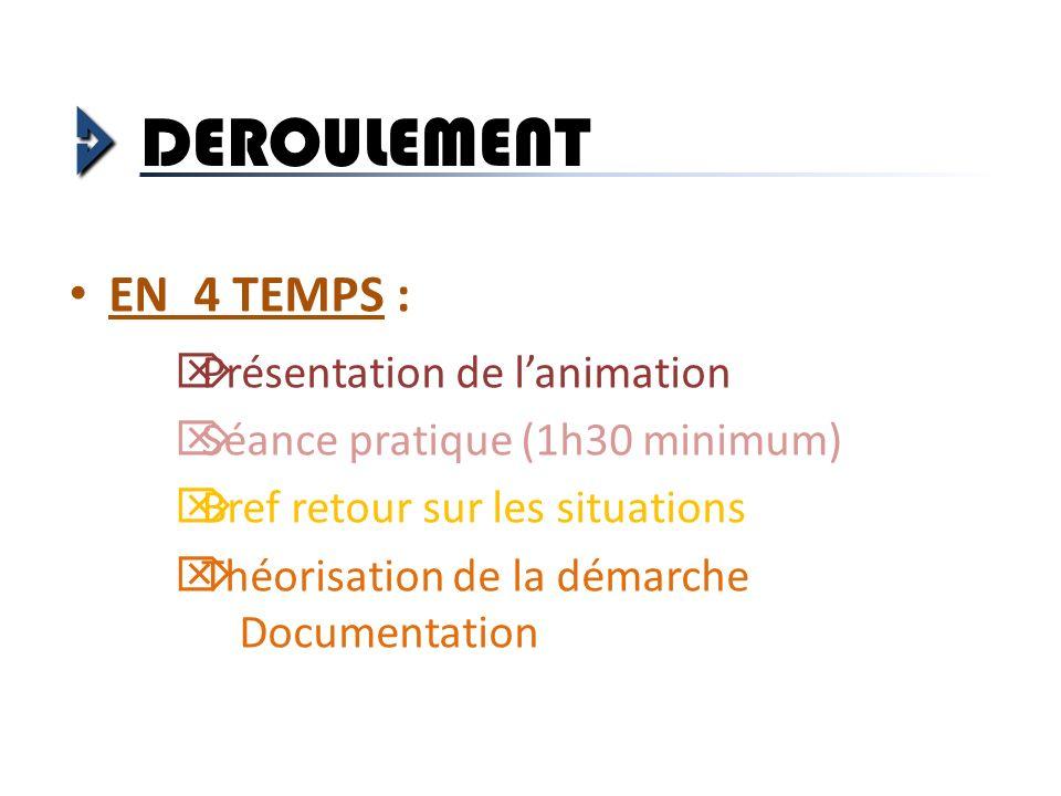 DEROULEMENT EN 4 TEMPS : EN 4 TEMPS : Présentation de lanimation Séance pratique (1h30 minimum) Bref retour sur les situations Théorisation de la déma