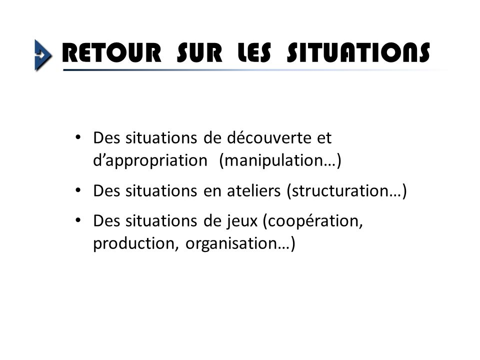 Des situations de découverte et dappropriation (manipulation…) Des situations de découverte et dappropriation (manipulation…) Des situations en atelie