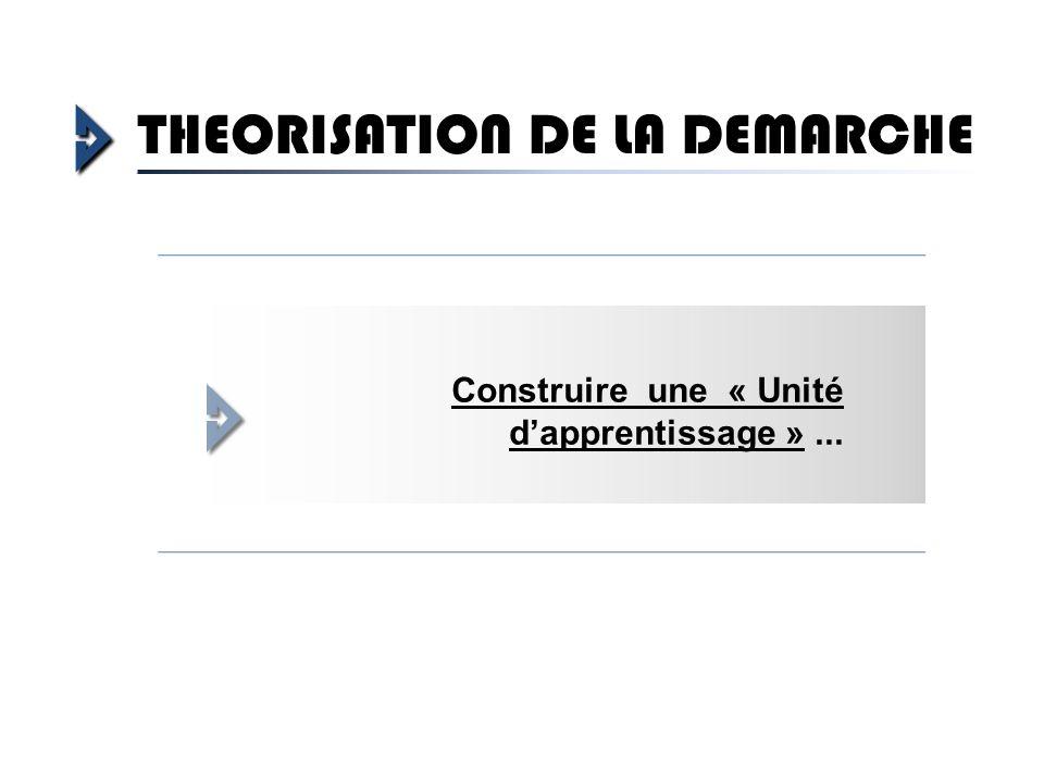 Construire une « Unité dapprentissage »... THEORISATION DE LA DEMARCHE