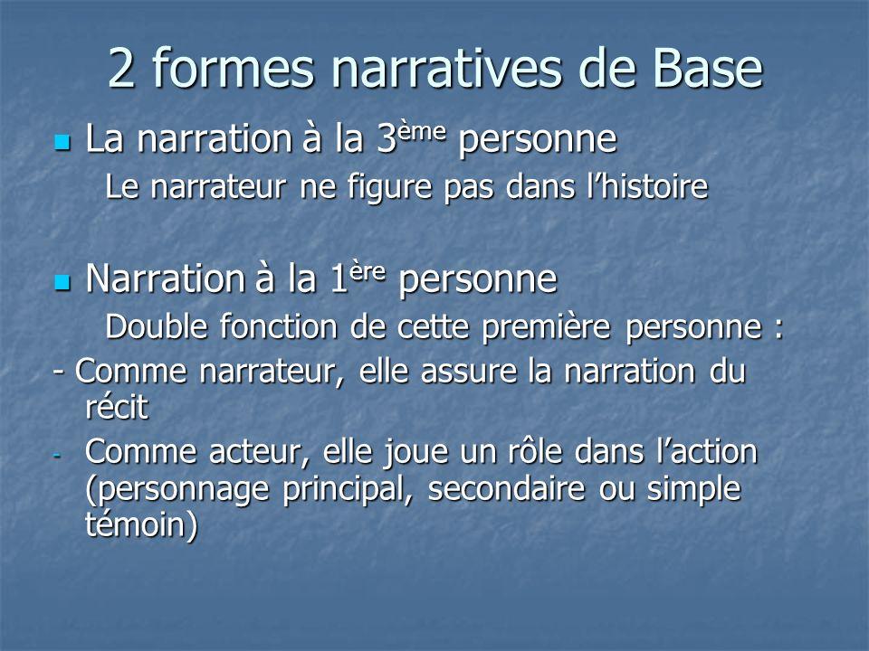 2 formes narratives de Base La narration à la 3 ème personne La narration à la 3 ème personne Le narrateur ne figure pas dans lhistoire Le narrateur n