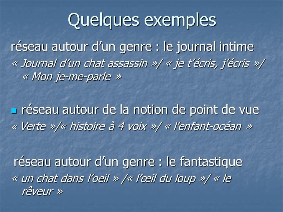 Quelques exemples réseau autour dun genre : le journal intime « Journal dun chat assassin »/ « je técris, jécris »/ « Mon je-me-parle » réseau autour