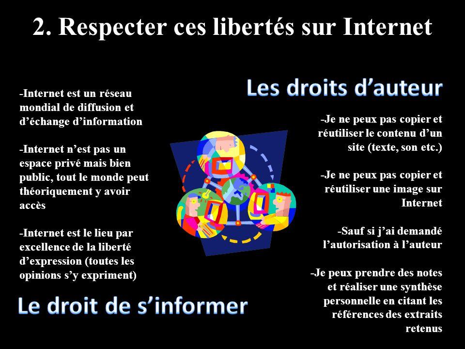 2. Respecter ces libertés sur Internet -Je ne peux pas copier et réutiliser le contenu dun site (texte, son etc.) -Je ne peux pas copier et réutiliser