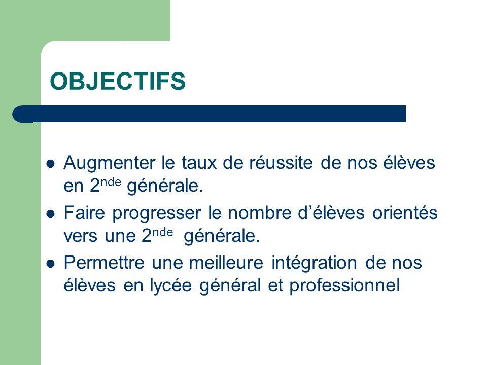 OBJECTIFS Augmenter le taux de réussite de nos élèves en 2 nde générale.