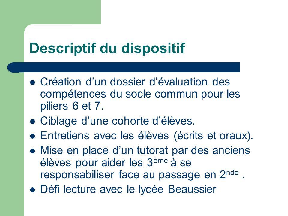Descriptif du dispositif Création dun dossier dévaluation des compétences du socle commun pour les piliers 6 et 7.