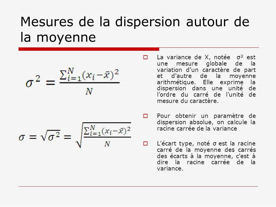 Mesures de la dispersion autour de la moyenne La variance de X, notée σ² est une mesure globale de la variation d'un caractère de part et d'autre de l