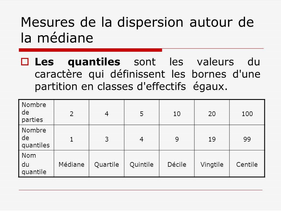 Mesures de la dispersion autour de la médiane Les quantiles sont les valeurs du caractère qui définissent les bornes d'une partition en classes d'effe