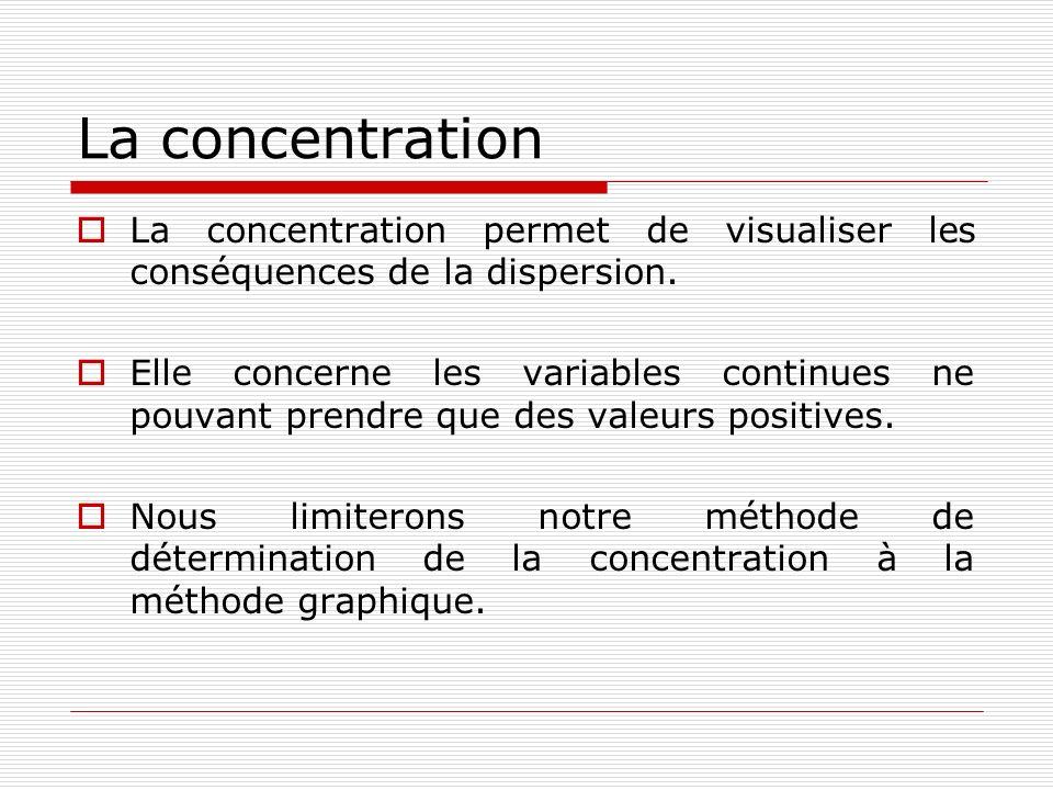 La concentration La concentration permet de visualiser les conséquences de la dispersion. Elle concerne les variables continues ne pouvant prendre que
