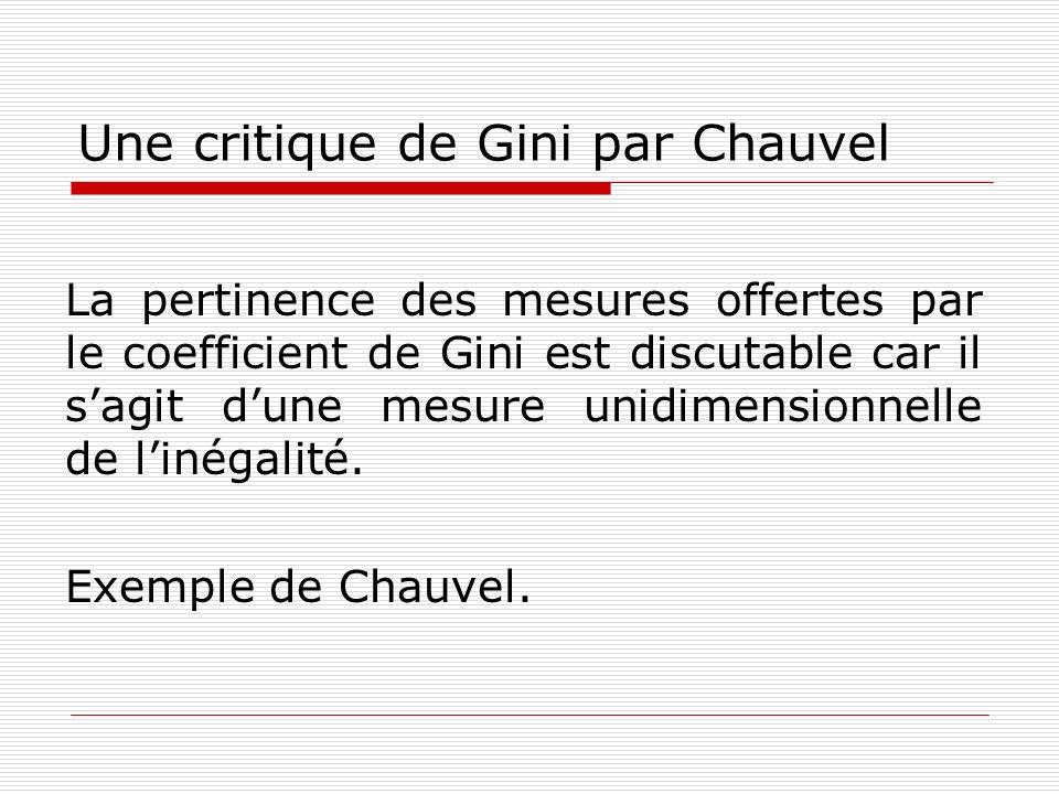Une critique de Gini par Chauvel La pertinence des mesures offertes par le coefficient de Gini est discutable car il sagit dune mesure unidimensionnel
