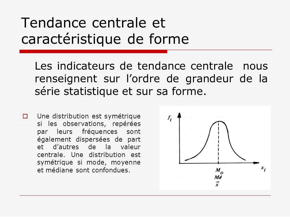 Tendance centrale et caractéristique de forme Une distribution est symétrique si les observations, repérées par leurs fréquences sont également disper