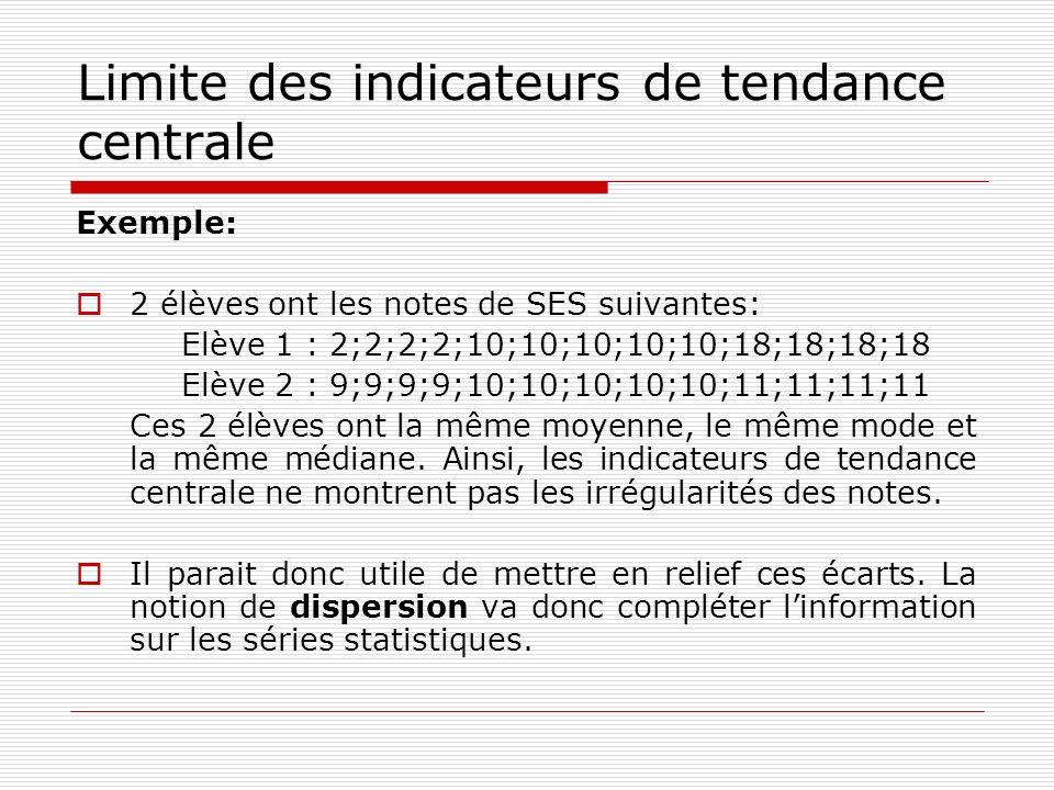 Limite des indicateurs de tendance centrale Exemple: 2 élèves ont les notes de SES suivantes: Elève 1 : 2;2;2;2;10;10;10;10;10;18;18;18;18 Elève 2 : 9