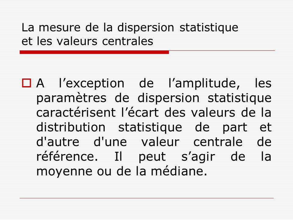 La mesure de la dispersion statistique et les valeurs centrales A lexception de lamplitude, les paramètres de dispersion statistique caractérisent léc