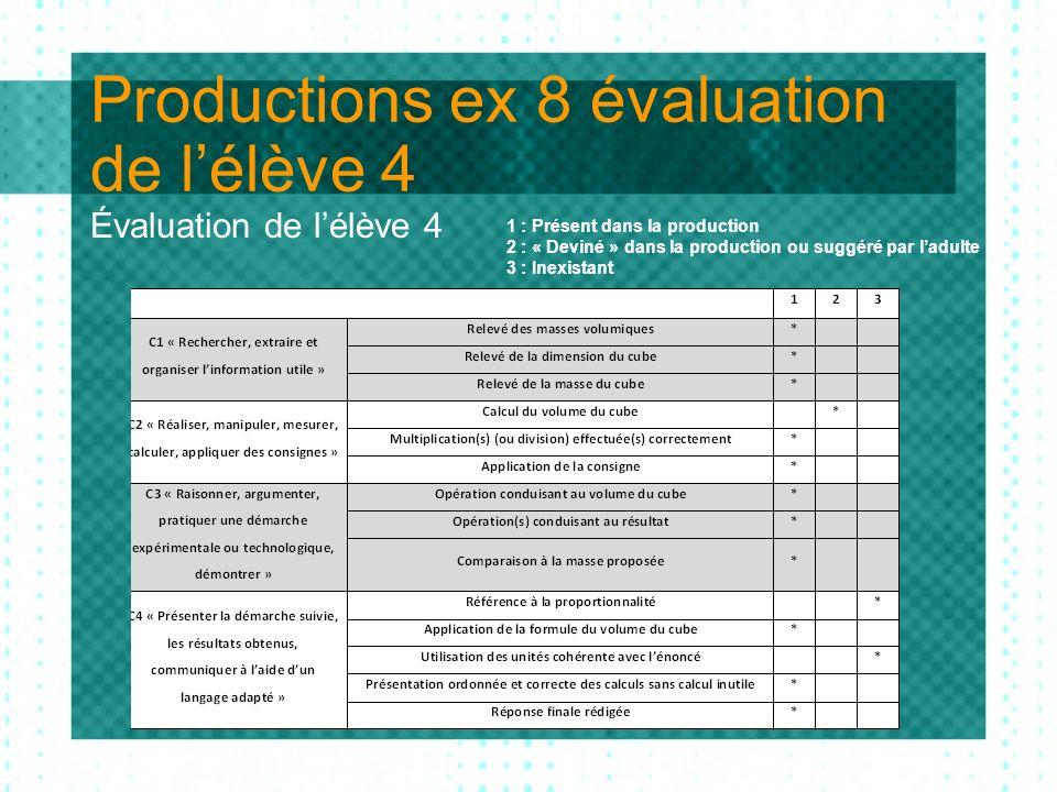 Productions ex 8 évaluation de lélève 4 Évaluation de lélève 4 1 : Présent dans la production 2 : « Deviné » dans la production ou suggéré par ladulte