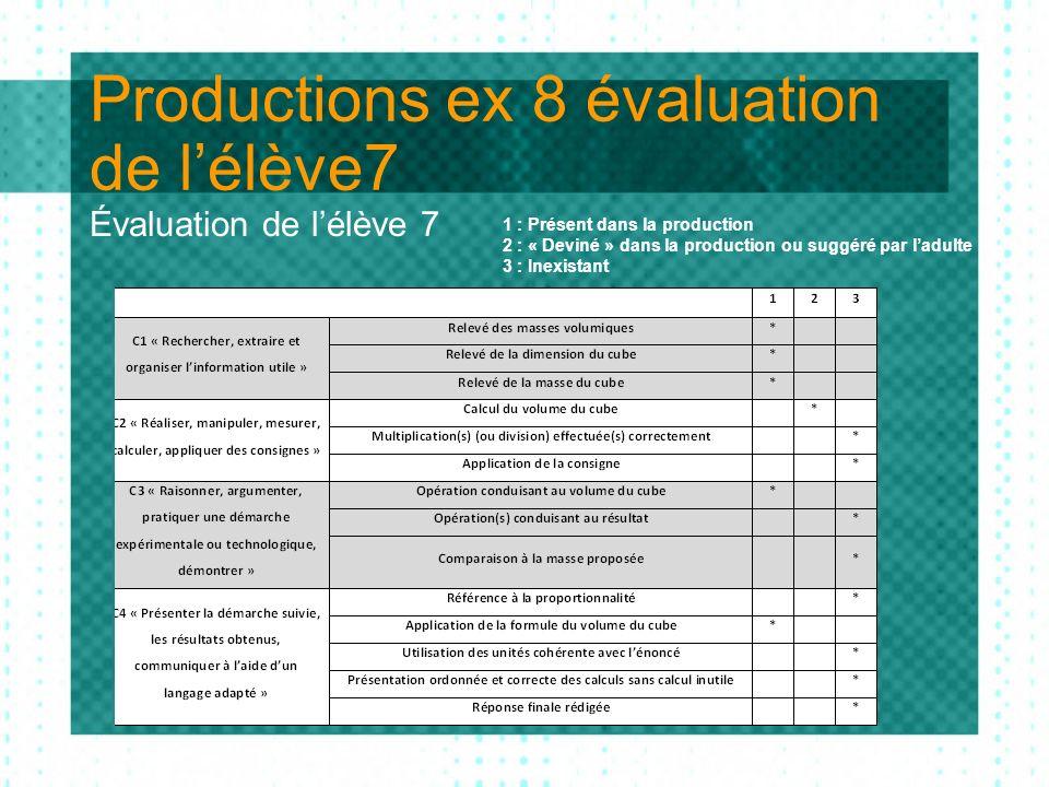 Productions ex 8 évaluation de lélève7 Évaluation de lélève 7 1 : Présent dans la production 2 : « Deviné » dans la production ou suggéré par ladulte