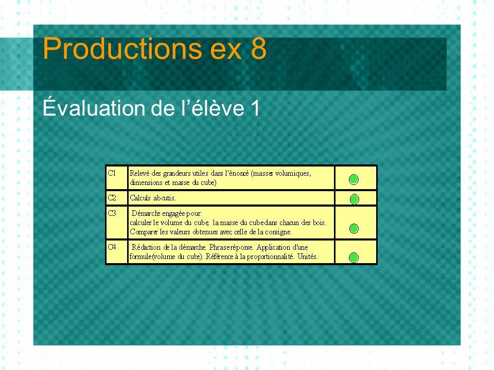 Productions ex 8 évaluation de lélève 6 Évaluation de lélève 6 1 : Présent dans la production 2 : « Deviné » dans la production ou suggéré par ladulte 3 : Inexistant