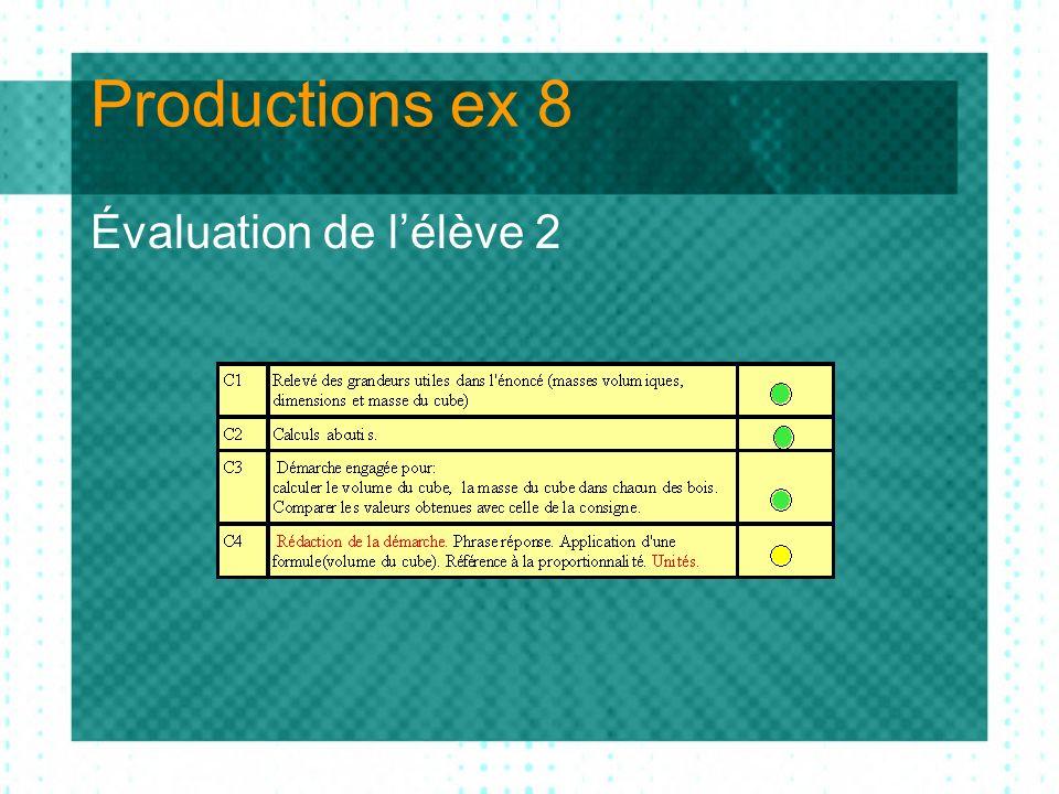 Productions ex 8 évaluation de lélève7 Évaluation de lélève 7 1 : Présent dans la production 2 : « Deviné » dans la production ou suggéré par ladulte 3 : Inexistant