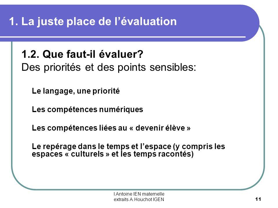 I.Antoine IEN maternelle extraits A.Houchot IGEN 11 1. La juste place de lévaluation 1.2. Que faut-il évaluer? Des priorités et des points sensibles: