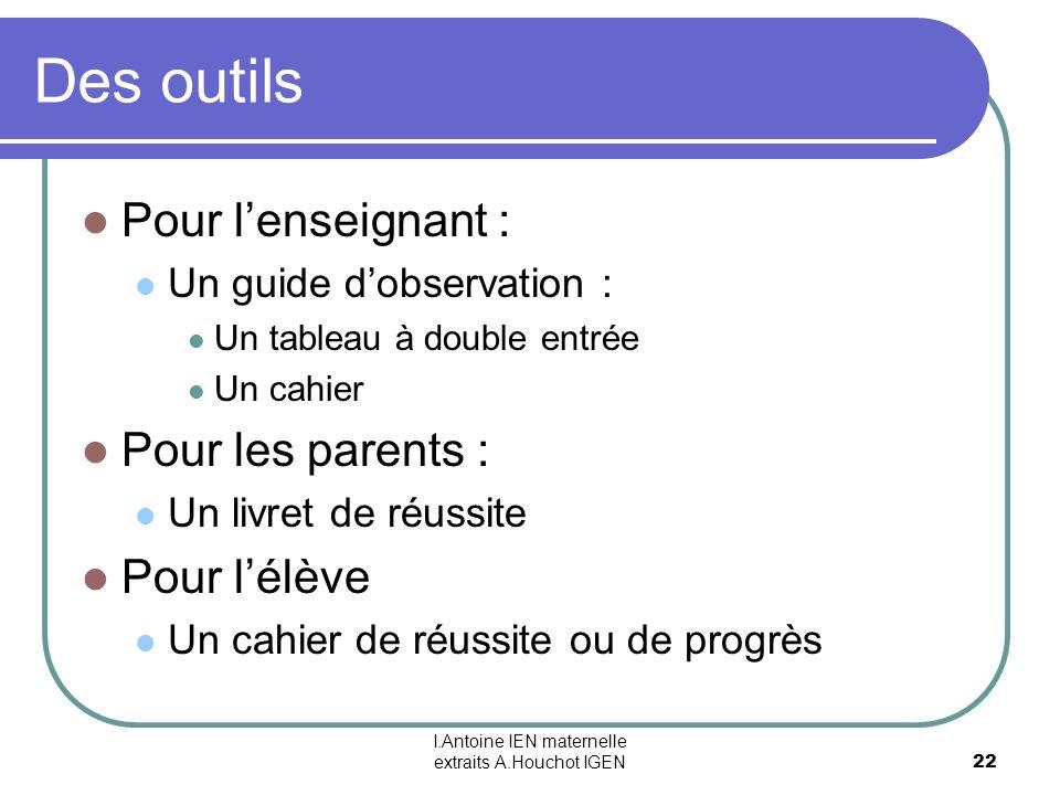 I.Antoine IEN maternelle extraits A.Houchot IGEN 22 Des outils Pour lenseignant : Un guide dobservation : Un tableau à double entrée Un cahier Pour le