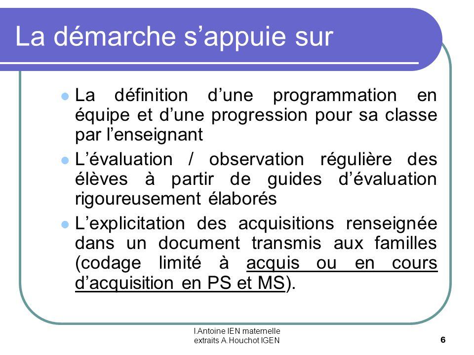 I.Antoine IEN maternelle extraits A.Houchot IGEN 6 La démarche sappuie sur La définition dune programmation en équipe et dune progression pour sa clas