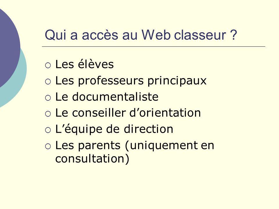 Qui a accès au Web classeur .