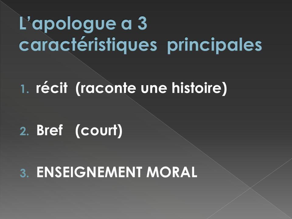 1. récit (raconte une histoire) 2. Bref (court) 3. ENSEIGNEMENT MORAL