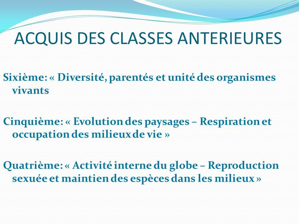 ACQUIS DES CLASSES ANTERIEURES Sixième: « Diversité, parentés et unité des organismes vivants Cinquième: « Evolution des paysages – Respiration et occ
