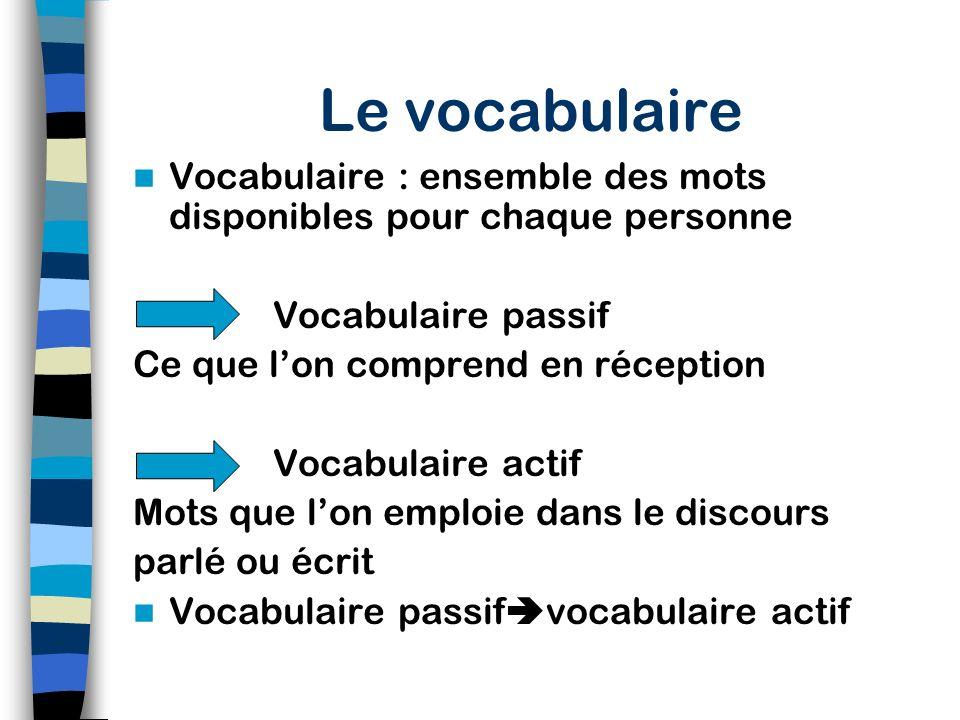 Le vocabulaire Portion du lexique employé habituellement par tel ou tel locuteur, par tel ou tel auteur dans telle œuvre, par les spécialistes et tell