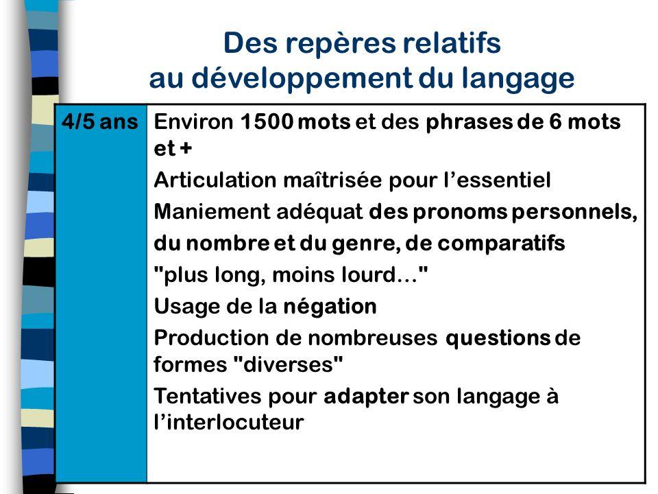 Des repères relatifs au développement du langage 3/4 ansVocabulaire de plus en plus abondant Articulation parfois très approximative Phrases de plus e