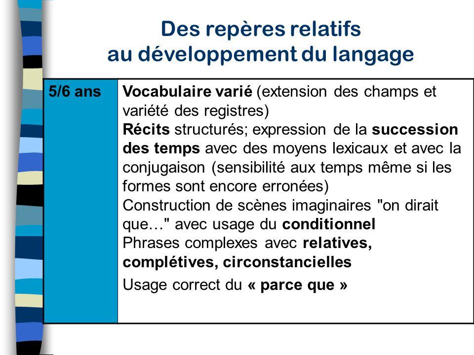 Des repères relatifs au développement du langage 4/5 ansEnviron 1500 mots et des phrases de 6 mots et + Articulation maîtrisée pour lessentiel Manieme