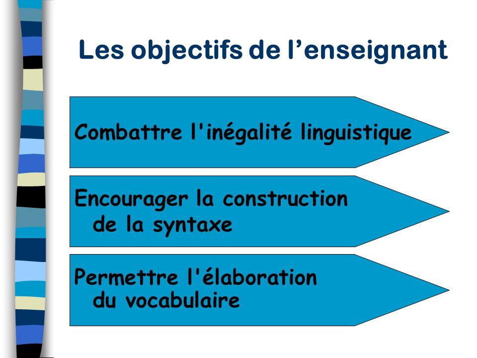 Un début de programmation syntaxique qui sintéresse aux trois domaines quon sait essentiels dans la reconstruction de notre syntaxe orale quopère prog