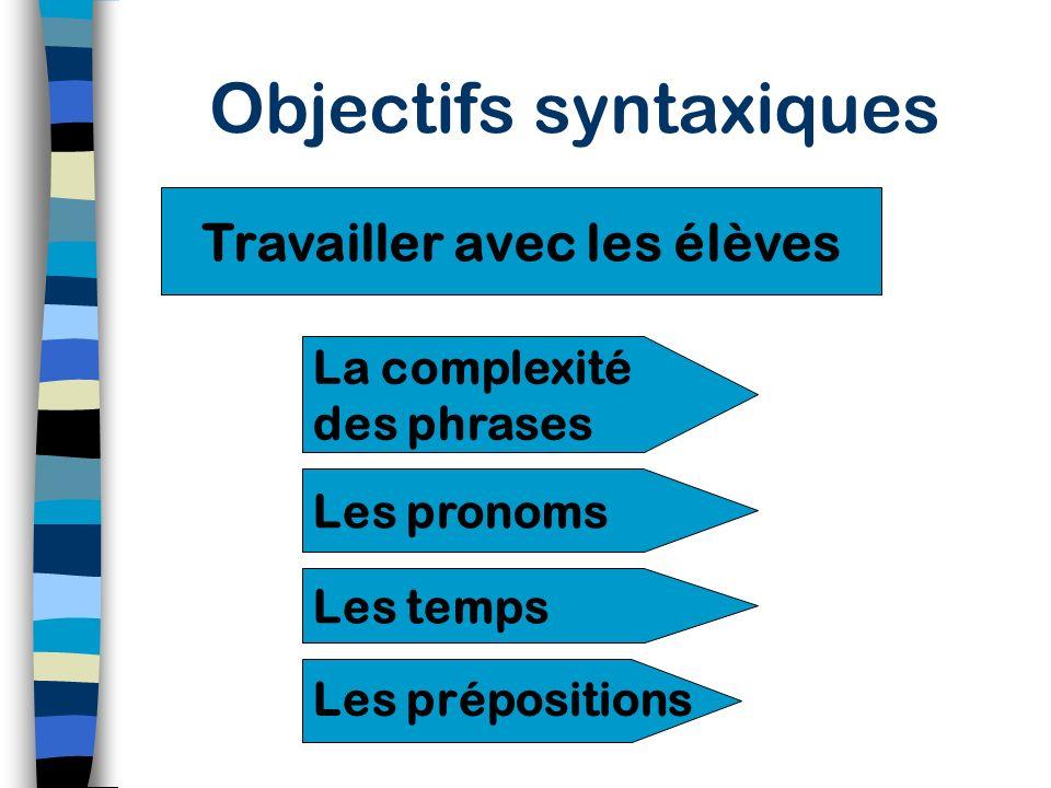 Les objectifs de lenseignant Combattre l'inégalité linguistique Permettre l'élaboration du vocabulaire Encourager la construction de la syntaxe