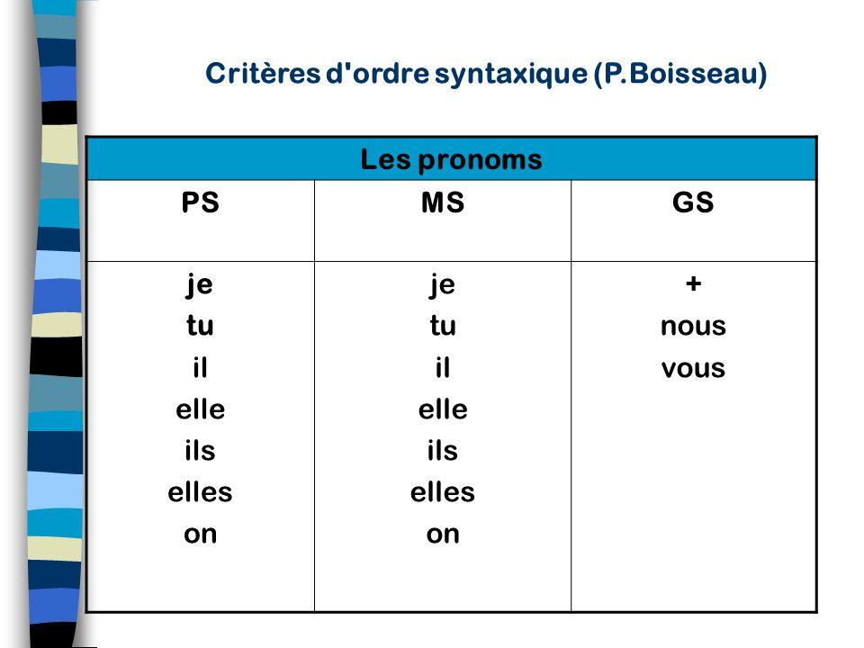 Critères d ordre syntaxique (P.Boisseau) La complexité des phrases PSMSGS Mot-phrase cocola Phrase 2 mots manzé cocola Phrase élémentaire Pronom + Gv i mange du chocolat.