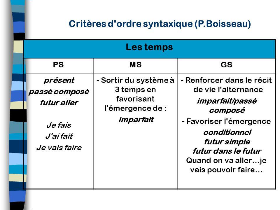 Critères d'ordre syntaxique (P.Boisseau) Les pronoms PSMSGS je tu il elle ils elles on je tu il elle ils elles on + nous vous
