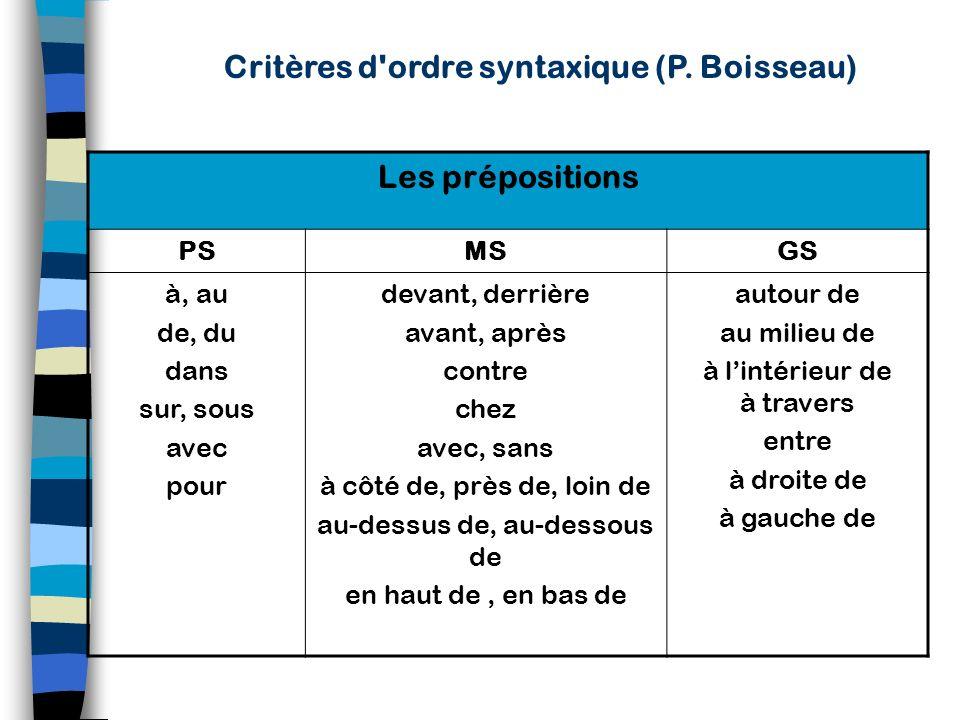 Critères d'ordre syntaxique (P.Boisseau) Les temps PSMSGS présent passé composé futur aller Je fais J'ai fait Je vais faire - Sortir du système à 3 te