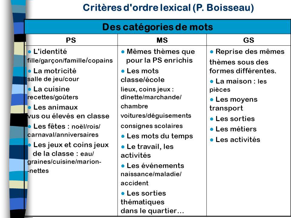 Critères d'ordre lexical (P.Boisseau) Des catégories de mots à partir de thèmes intéressants/motivants les enfants accessibles aux compétences des enf