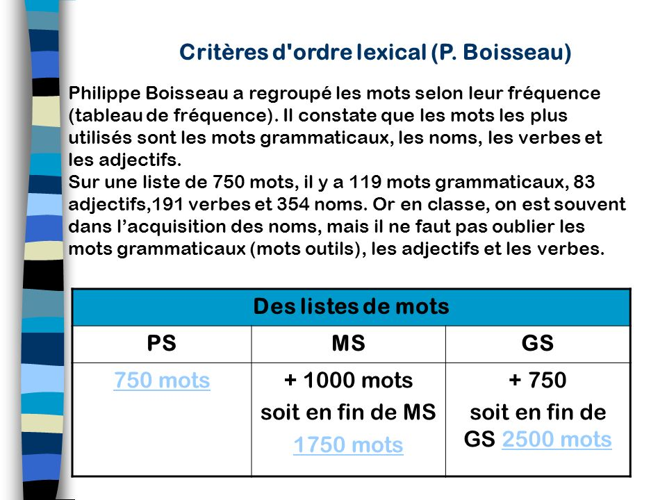 Critères d'ordre lexical (P. Boisseau) Des catégories de mots PSMSGS L'identité fille/garçon/famille / copains La motricité salle de jeu/cour La cuisi