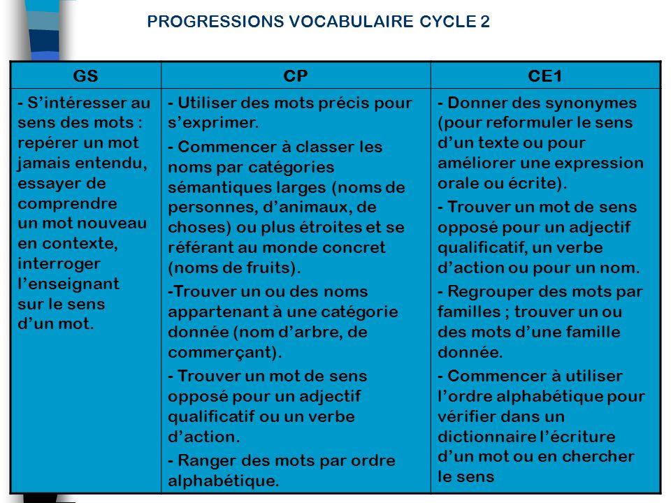 PSMSGS -Utiliser le pronom « je » -Produire des phrases correctes, même très courtes. -Comprendre, acquérir et utiliser un vocabulaire pertinent (noms