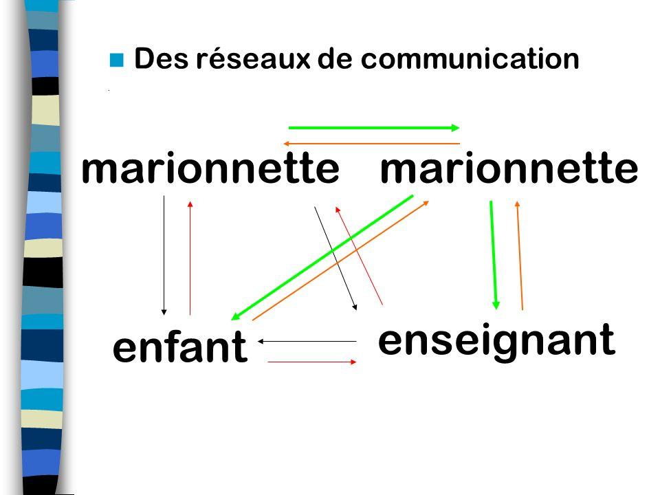 Des situations de langage Liées à un sujet ou à un contenu du discours Liées à la tâche linguistique Liées à la structuration du langage Phrases excla
