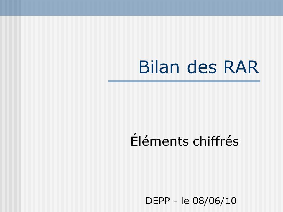 Bilan des RAR Éléments chiffrés DEPP - le 08/06/10